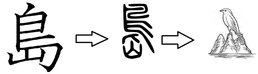 Kanji 3