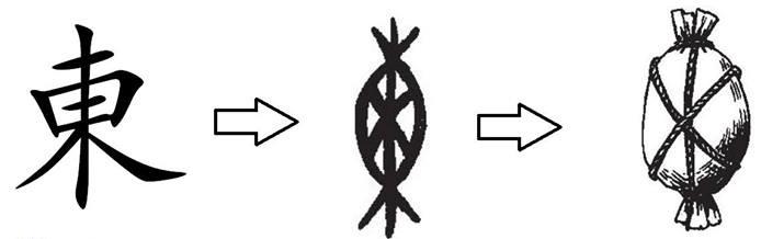 kanji 13