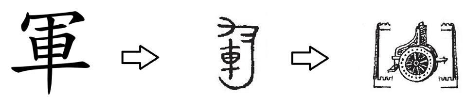 kanji 9