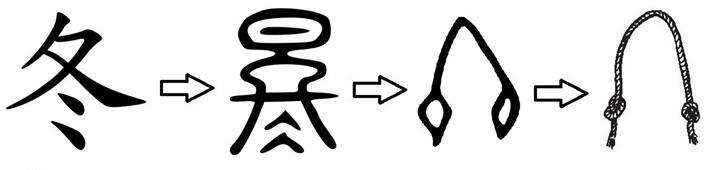 Kanji 15