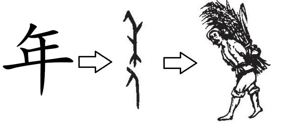 Kanji 20