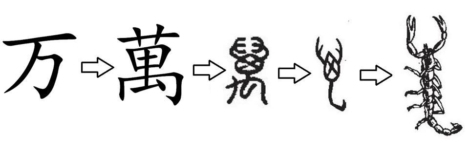 Kanji 22