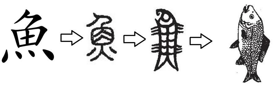 Kanji 30