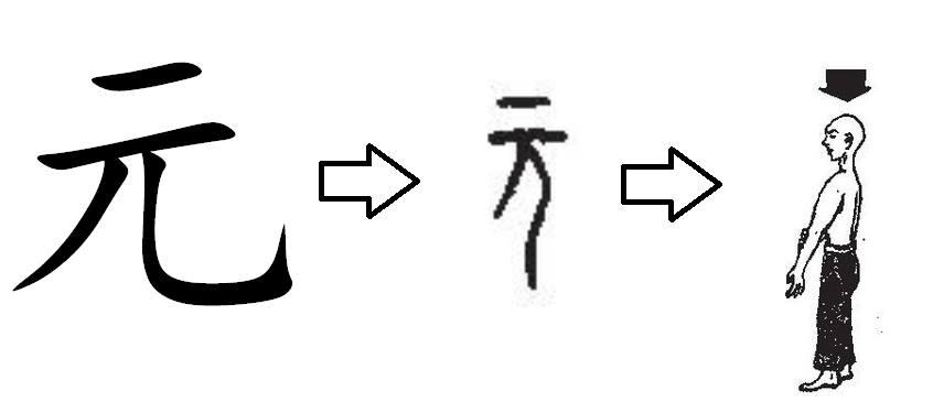 Kanji 32